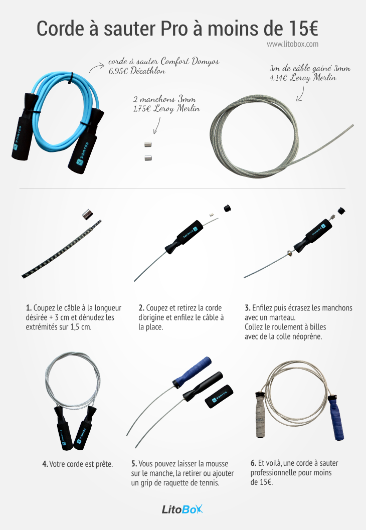 tutorial corde à sauter professionnelle