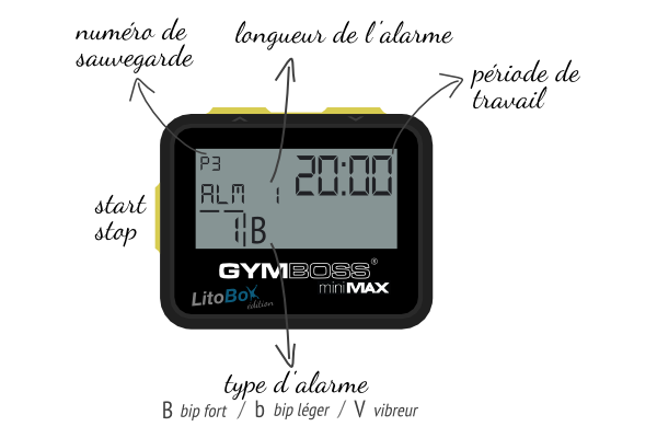 Gymboss minuteur d intervalle et chronom tre coque - Chronometre et minuteur ...