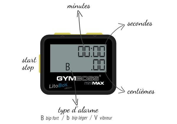Minuteur d 39 intervalles gymboss mode d 39 emploi et - Chronometre et minuteur ...