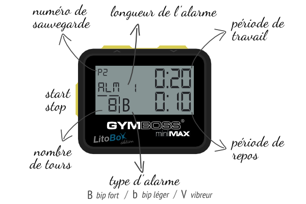 GymBoss en mode Tabata