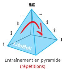 Entraînement pyramide