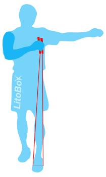 Bonne longueur et taille de corde