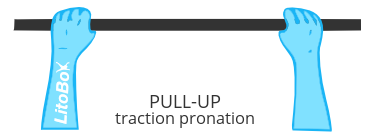 Traction pronation ou pull-up