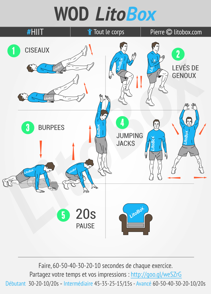 Exercices de HIIT #258