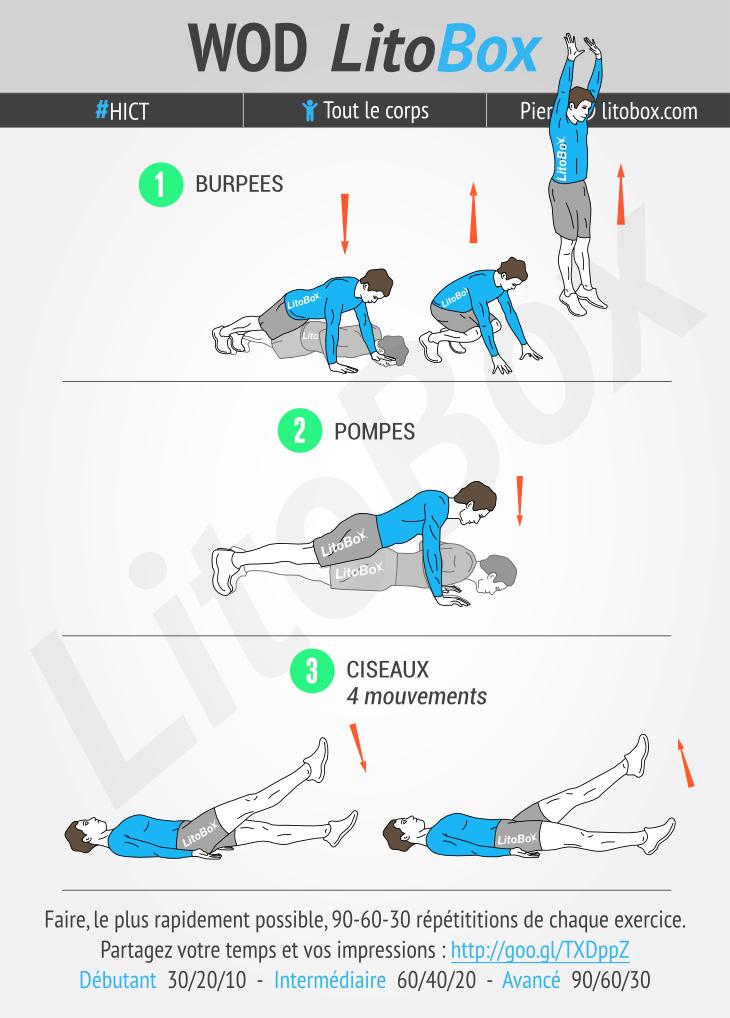 Circuit Training Avec Des Exercices Sans Mat 233 Riel 300