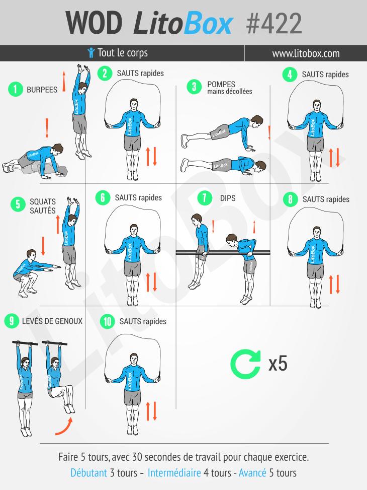 hiit en 25 minutes 12 exercices au poids du corps 422. Black Bedroom Furniture Sets. Home Design Ideas