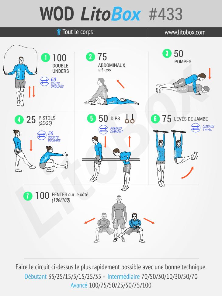 circuit training full body pour femme et homme 433. Black Bedroom Furniture Sets. Home Design Ideas