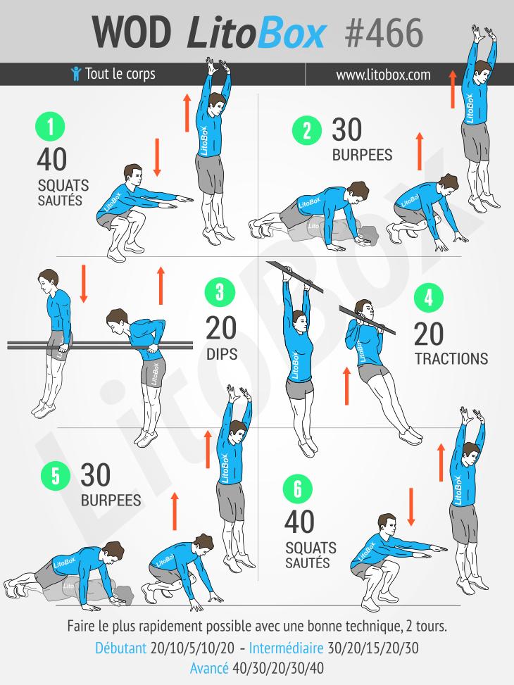 Gut bekannt Programme de musculation au poids du corps #466 XV02
