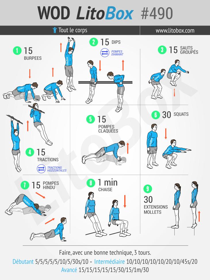 Exercices de musculation pour avoir une bonne base ...