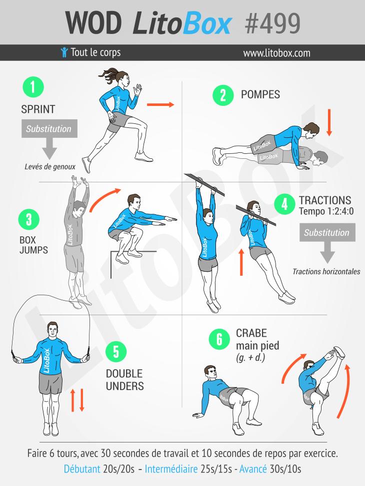 Hiit entra nement de 24 minutes pour tout le corps 499 for Exercice de musculation chez soi