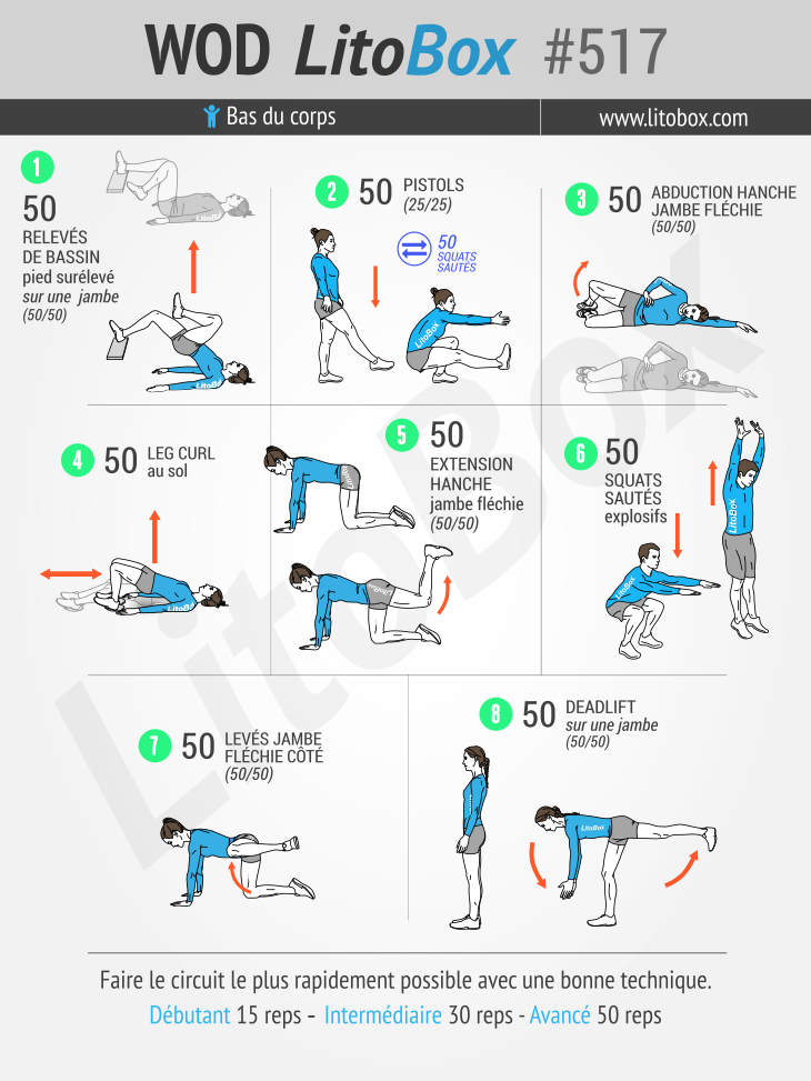 Muscler les cuisses et les fessiers (exercices) #517