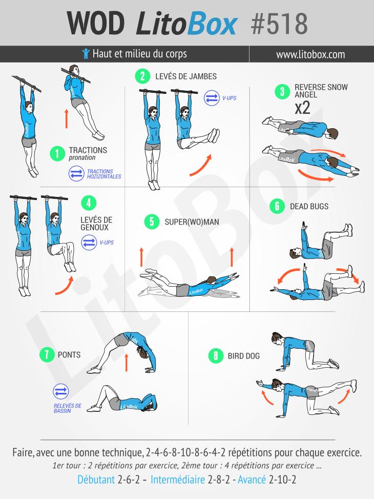 Renforcer et muscler le dos avec des exercices au poids du . 9bc01fb4890