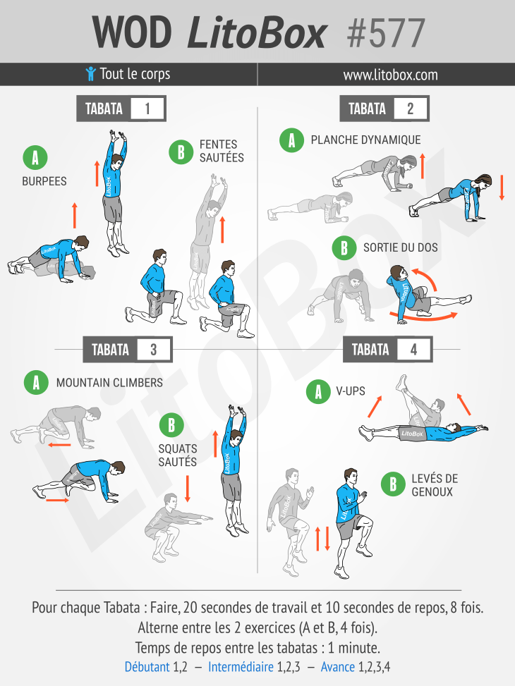 Tabata training : 4 circuits et 8 exercices différents #577