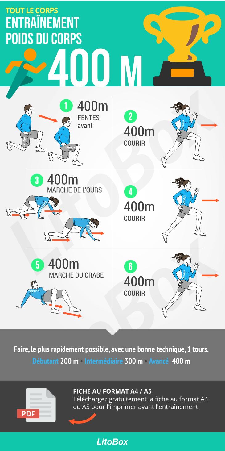 S'entraîner autrement sur une piste de 400 mètres #468